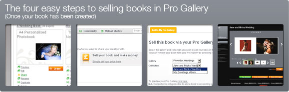 The four easy steps to selling books in Pro Gallery